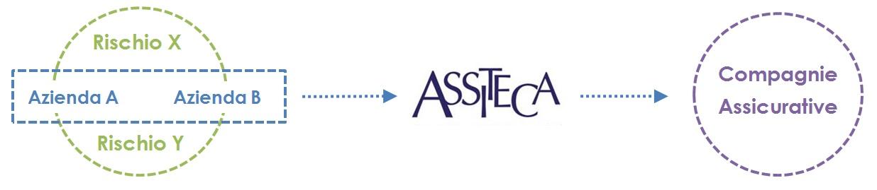 vantaggi-clienti-broker assicurativo
