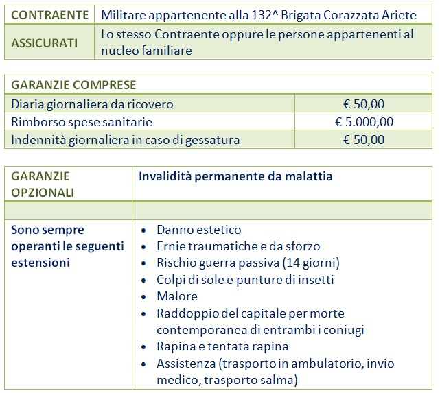 BRIGATA-ARIETE-INFORTUNI1-