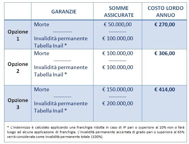 BRIGATA-ARIETE-INFORTUNI2-