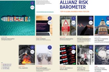 Allianz Barometer 2018