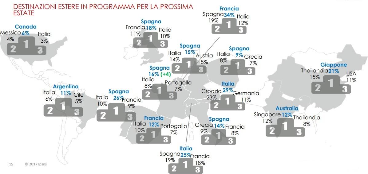destinazioni estere 2018