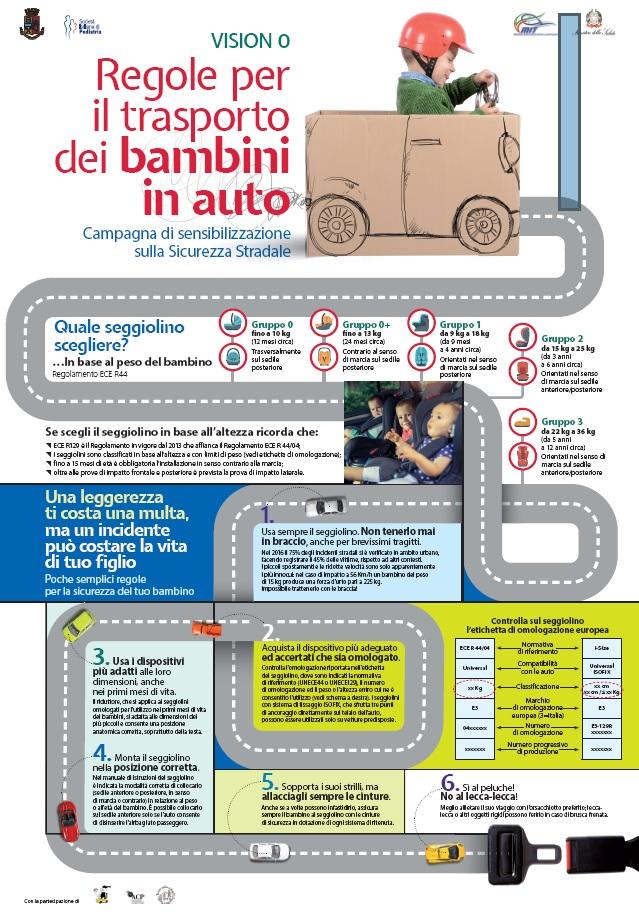 Regole per il trasporto bambini in auto