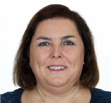Sonia Cassin