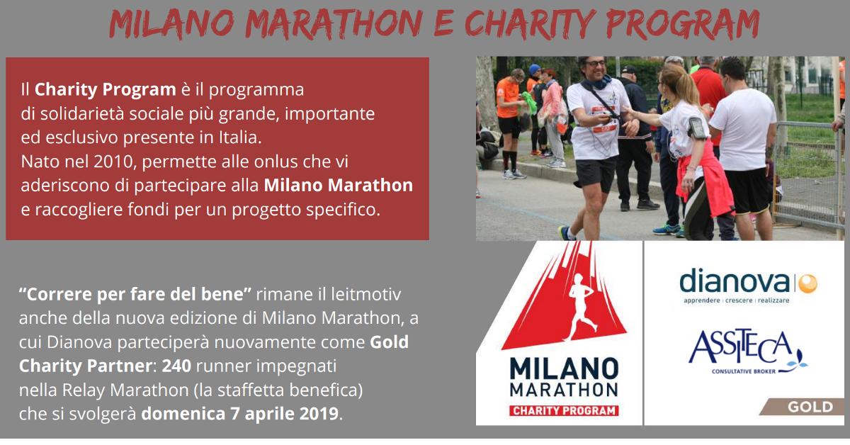 Dianova Milano Marathon