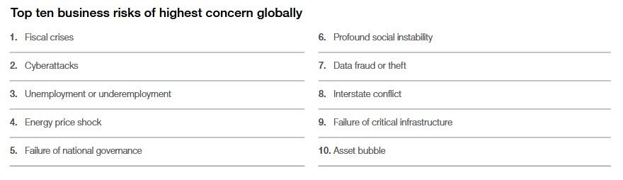 Rischi a livello mondiale Wef Report 2019